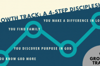 Growth Track 4 Step Discipleship Journey